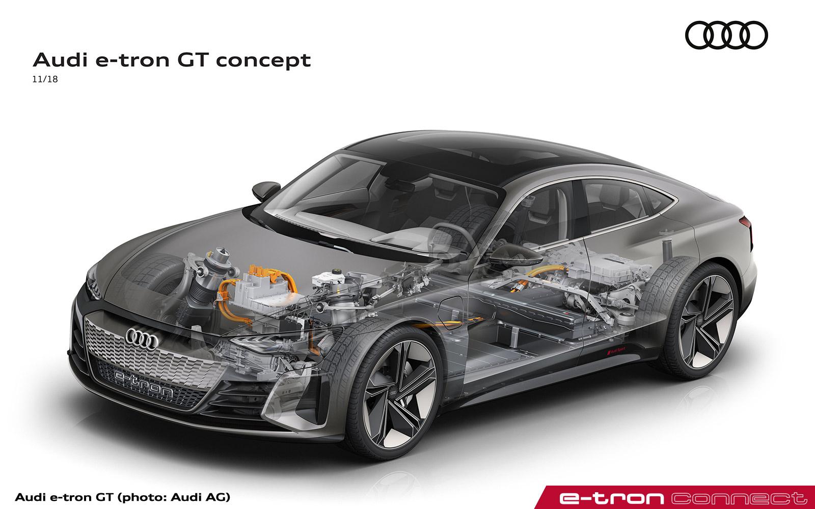 Audi E Tron Gt Four Door Electric Gran Turismo E Tron Connect