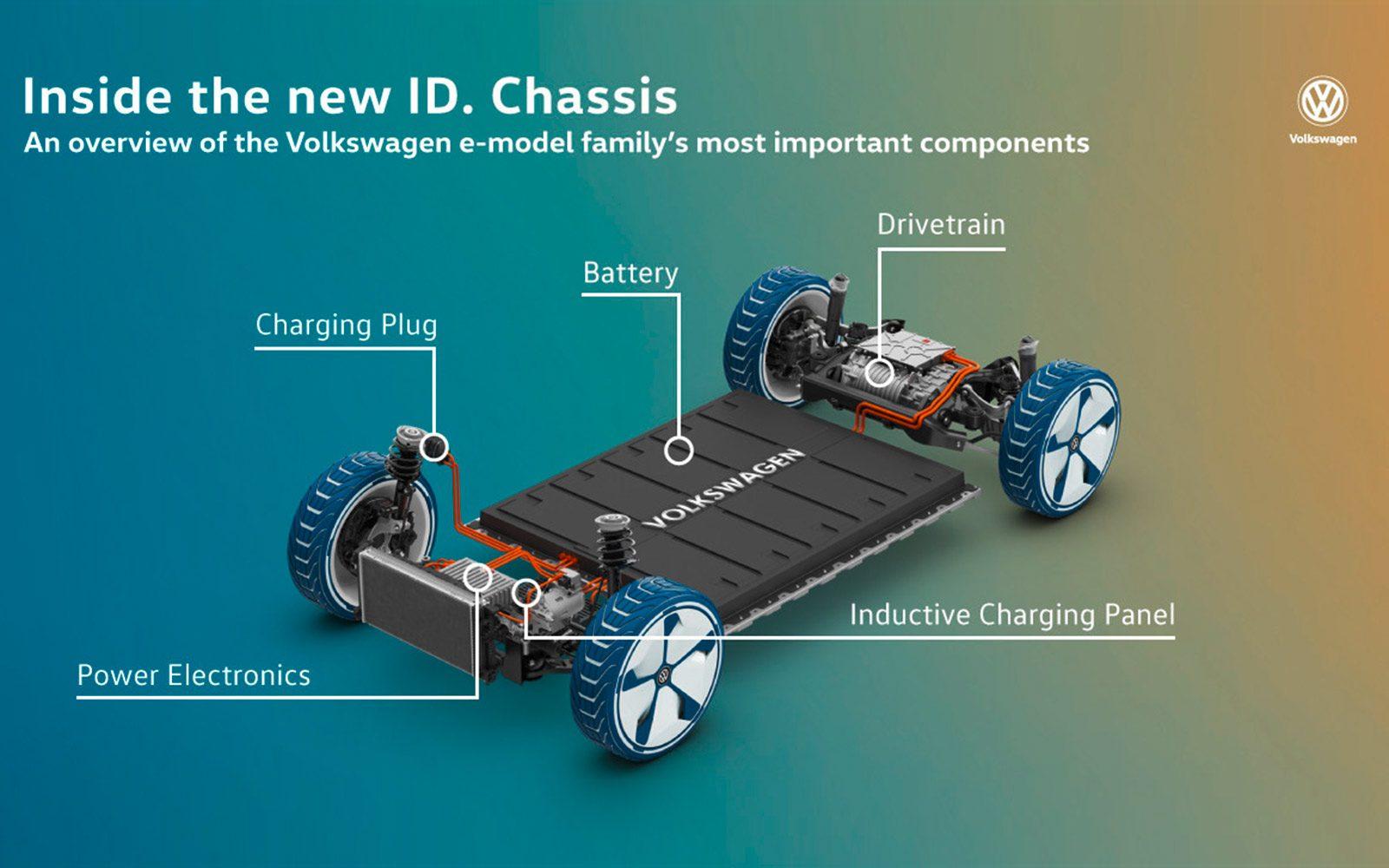 Volkswagen Group Nominates Further Battery Cell Supplier E Tron Batterycelldiagramjpg
